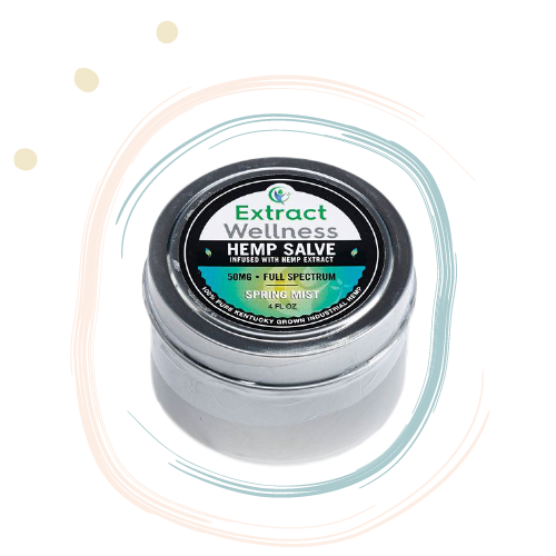 CBD HEMP SALVES